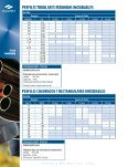 catálogo Acermet - Aceros Inoxidables, Planchas de Acero - Page 6