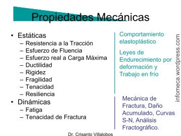 Propiedades Mecánicas