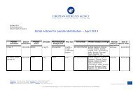 Initial notices for parallel distribution – April 2013