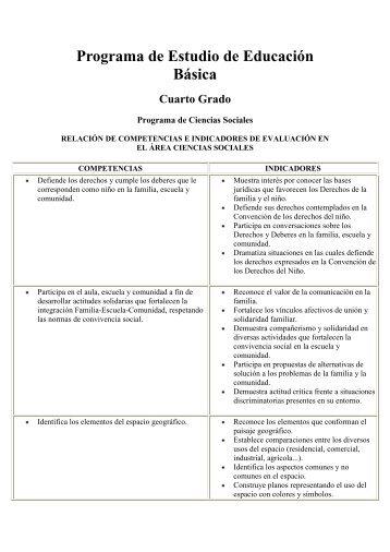 Competencias e indicadores sociales - En la escuela de Mabel