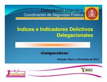 Presentación Informe Anual Ejecutivo Índice Delictivo 2012