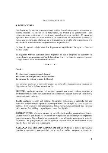1 DIAGRAMAS DE FASE 1. DEFINICIONES Los diagramas de fase ...