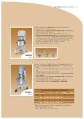 Batidoras Mezcladoras - Electrolux - Page 7