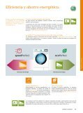 Catálogo General Lavadoras y Secadoras - Siemens - Page 4