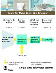 South Bay Metro Green Line Extension