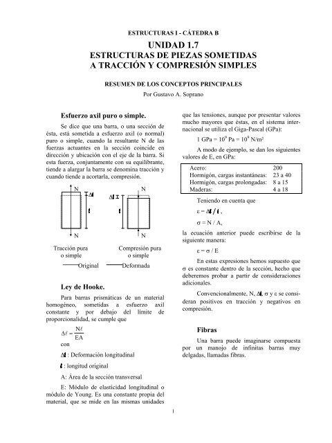 Estructuras De Piezas Sometidas A Tracción Y Compresión Simples