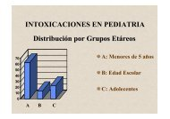 intoxicaciones en pediatria
