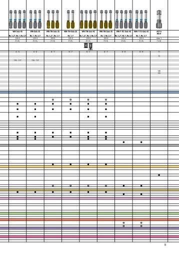 No. 1, No. 2, F 2xd1 C/2-3 4-5 116 - 117 WM-Satz-3S No. 1, No. 2, F ...