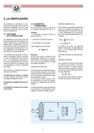Capítulo 2 : La ventilación - Soler & Palau