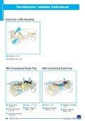 Catálogo ALDER Ventilación individual - Page 3