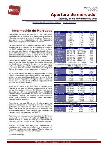 Apertura de mercado - Banco Popular