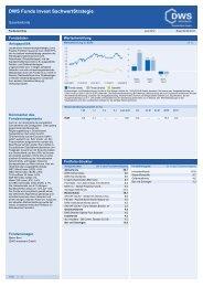 DWS Funds Invest Sachwertstrategie