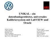 UNIKAL - AMS Software Gmbh