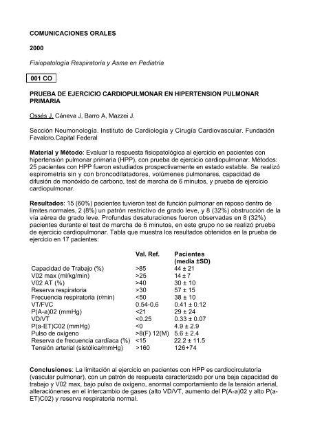 Hipertensión pulmonar icd-9 2020