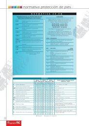 108 normativa protección de pies - Groupe RG