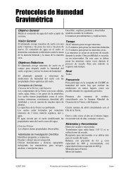 Humedad Gravimétrica del Suelo - Programa GLOBE Argentina