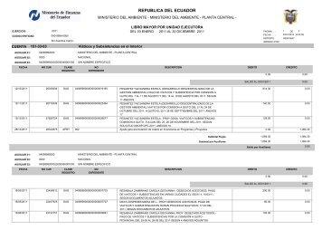 REPUBLICA DEL ECUADOR - Ministerio del Ambiente
