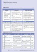 Matemática y lenguaje a partir de la lectura de cuentos - Page 4