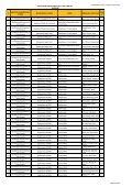 Transparencia_2do_Trimestre JUN12.xlsx N DIRECCION / SUB ... - Page 6