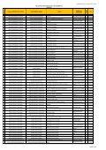 Transparencia_3er_Trimestre SET12.xlsx N Dirección /SUB ... - Page 2