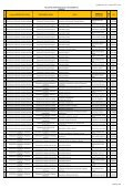 Transparencia_3er_Trimestre SET12.xlsx N Dirección /SUB ... - Page 4