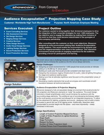 From Concept to Execution Audience Encapsulation Projection Mapping Case Study