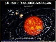 Estrutura do Sistema Solar - 05/06/2013 10:24:48 am -0300