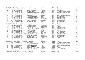 Clasificación completa - Club Atletismo EJA