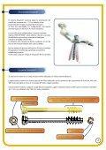 CATÁLOGO DE PRODUCTOS - Biotech ortho - Page 4