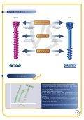 CATÁLOGO DE PRODUCTOS - Biotech ortho - Page 5