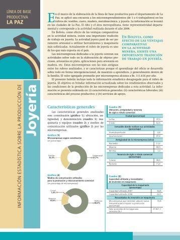 Joyería - Informe sobre Desarrollo Humano en Bolivia - (PNUD).