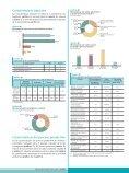 Joyería - Informe sobre Desarrollo Humano en Bolivia - (PNUD). - Page 2