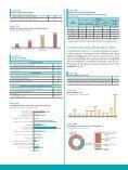 Joyería - Informe sobre Desarrollo Humano en Bolivia - (PNUD). - Page 3