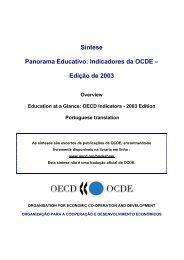 Síntese Panorama Educativo: Indicadores da OCDE - Inep