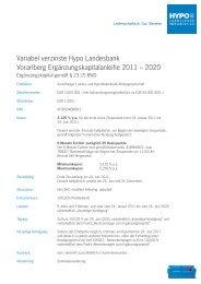 Termsheet - Hypo Landesbank Vorarlberg
