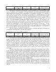 analisando a capacidade de estudantes concluintes do ... - FaE - Page 7