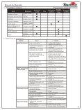 Manual - Toyama - Page 7