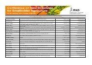 LIST OF REGISTERED PARTICIPANTS: External Participants - IFAD