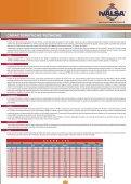 Catálogo Válvula de Fundición Norma ANSI | PDF - Ivalsa - Page 7
