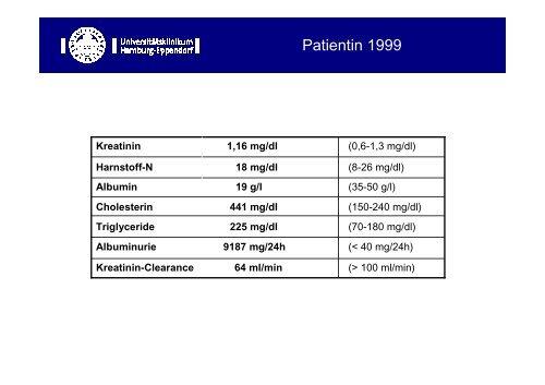Neues in der Therapie der mem. Glomerulonephritis