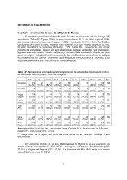 Descargar 6. Tesis JMES. Recursos Fitogenéticos - Del Campo al ...