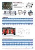 Catálogo General Mitee-bite - Kodiser - Page 5