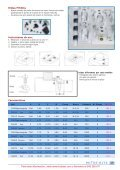 Catálogo General Mitee-bite - Kodiser - Page 7