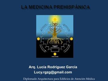 Arq. Lucía Rodríguez García Lucy.rgzg@gmail.com