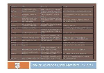 LISTA DE ACUERDOS J. SEGUNDO QRO. 12/10/11