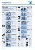Katalog 208 - Industriella borstar - PFERD - Page 2
