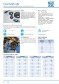 Katalog 208 - Industriella borstar - PFERD - Page 6