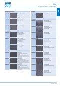 Katalog 201 - Filar - PFERD - Page 3