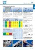 Katalog 201 - Filar - PFERD - Page 5
