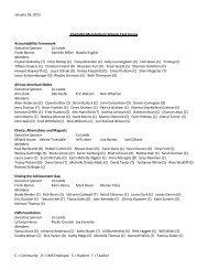 January 18, 2013 C = Community D = CMS Employee S = Student T ...
